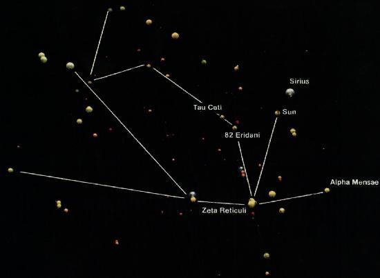 Zeta Eeticuli