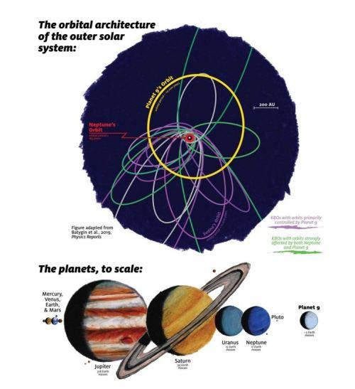 PlanetsToScale2